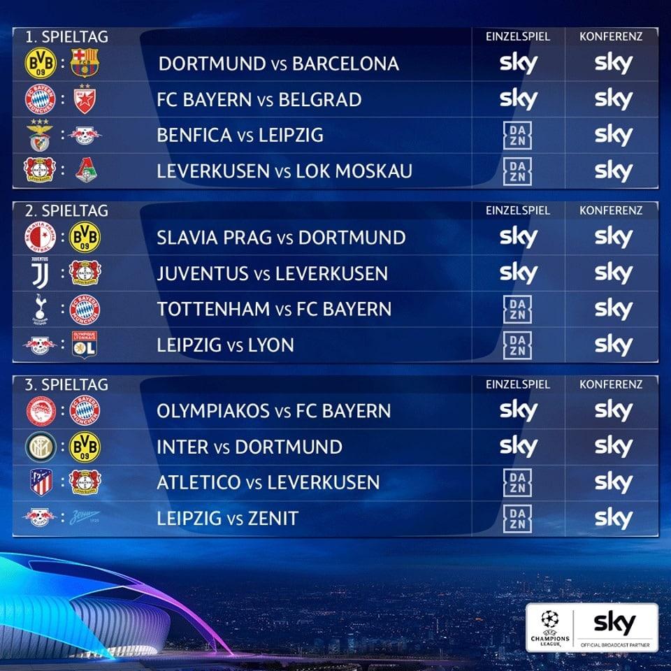 Champions League 2019 2020 Bei Sky Und Dazn Wer Zeigt Was
